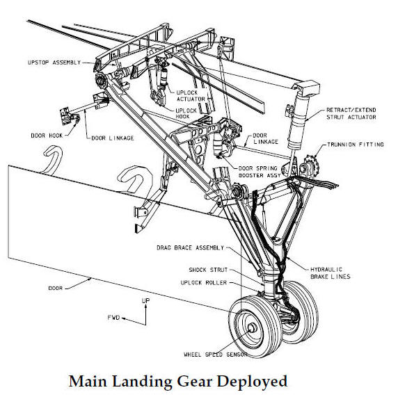 Space Shuttle Landing and Deceleration SYSTEMS; See what