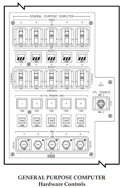 Space Shuttle DATA PROCESSING SYSTEM Manual; Interior of