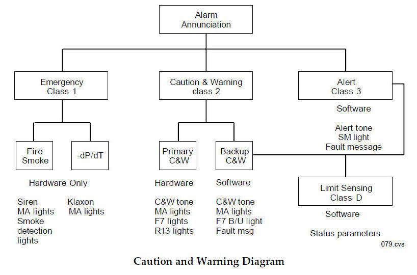 wp9viex5 class a fire alarm wiring diagram efcaviation com fire alarm control panel wiring diagram at creativeand.co