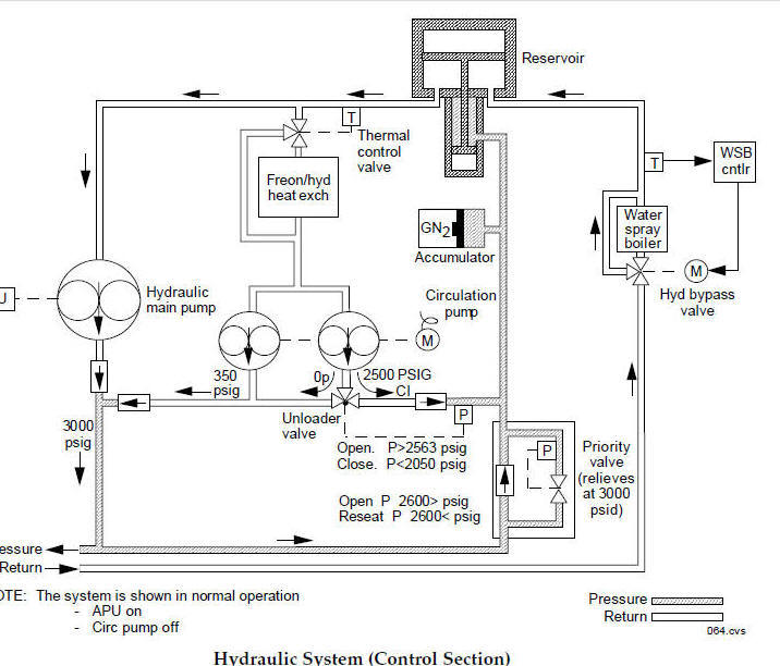 Schematic Diagram Hydraulic Brake System