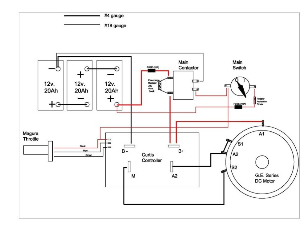 medium resolution of wiring diagram for series wound dc motor