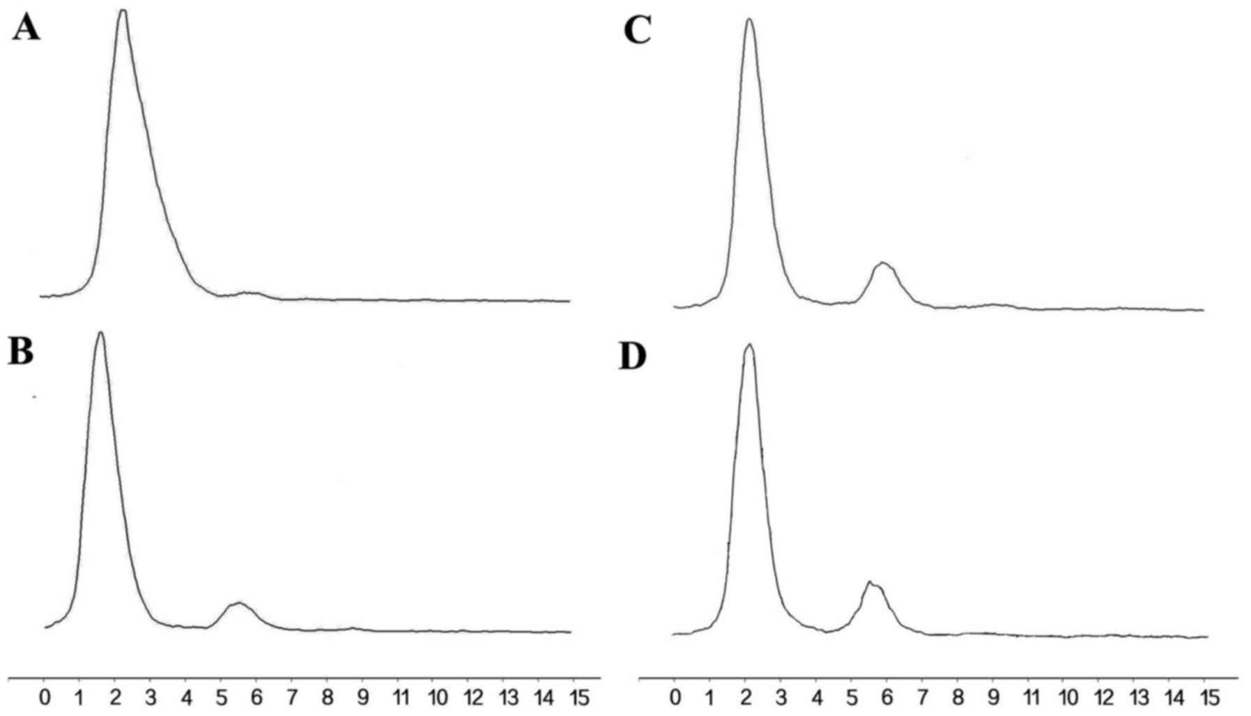 131I-labeled monoclonal antibody targeting neuropilin