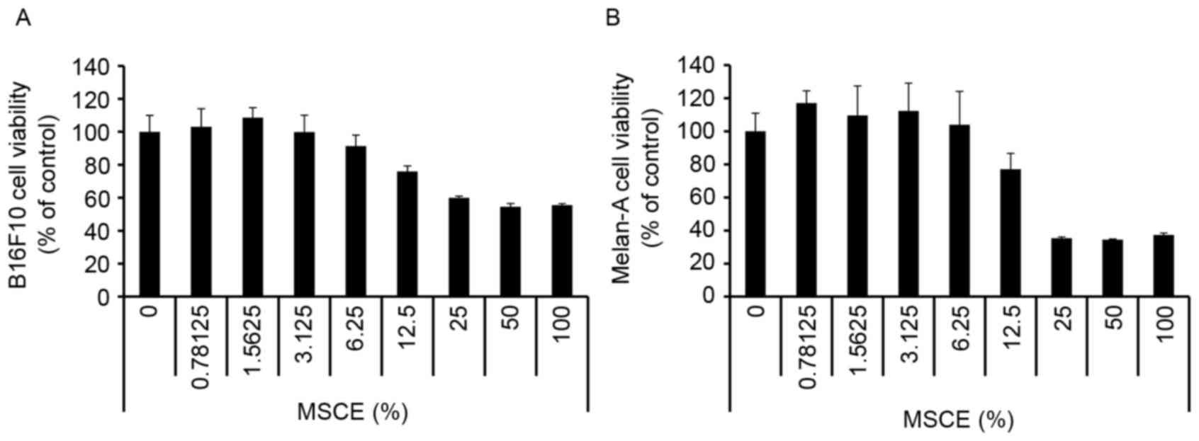 Inhibitory effects of Stichopus japonicus extract on