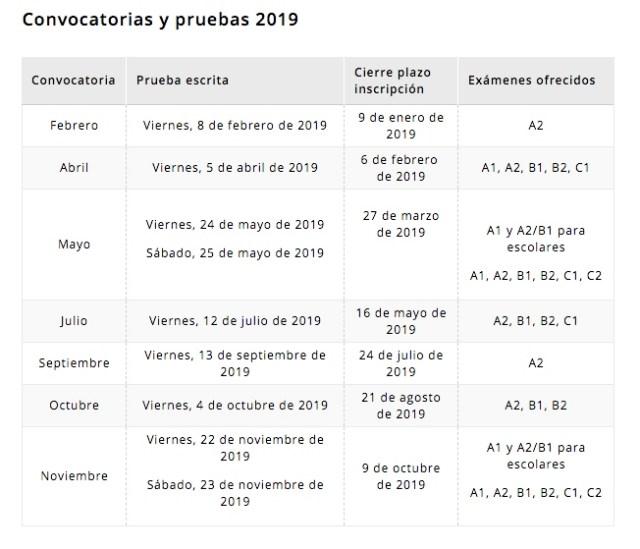 DELE 2019 CONVOCATORIAS IC