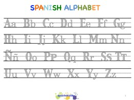 Writing the Spanish alphabet