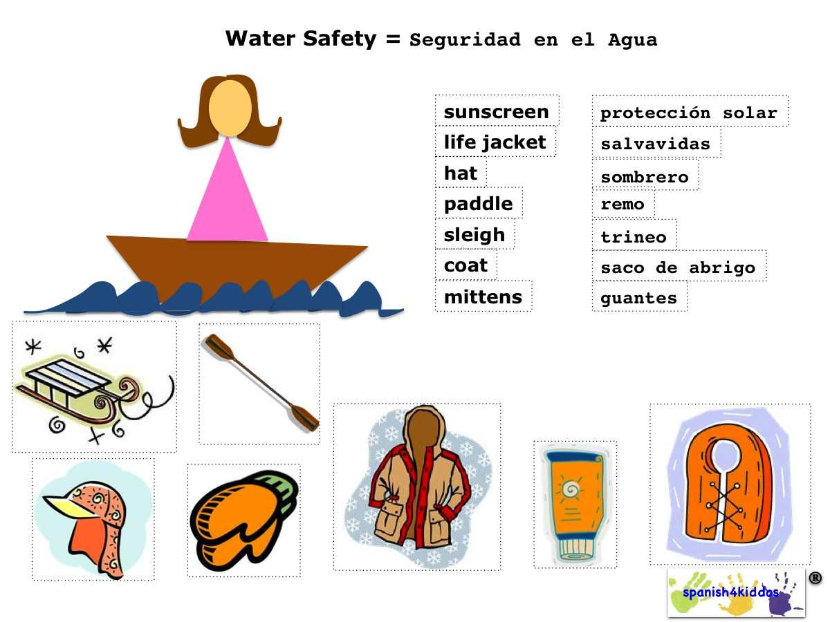 Water Safety With Spanish Terms Spanish4kiddos Educational Resources