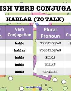 Conjugating spanish verbs ending in ar also spanish kiddos tutoring rh