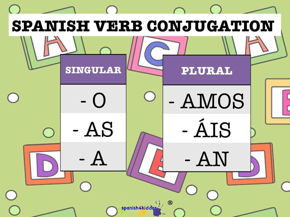 Verb Conjugation Ar Pattern