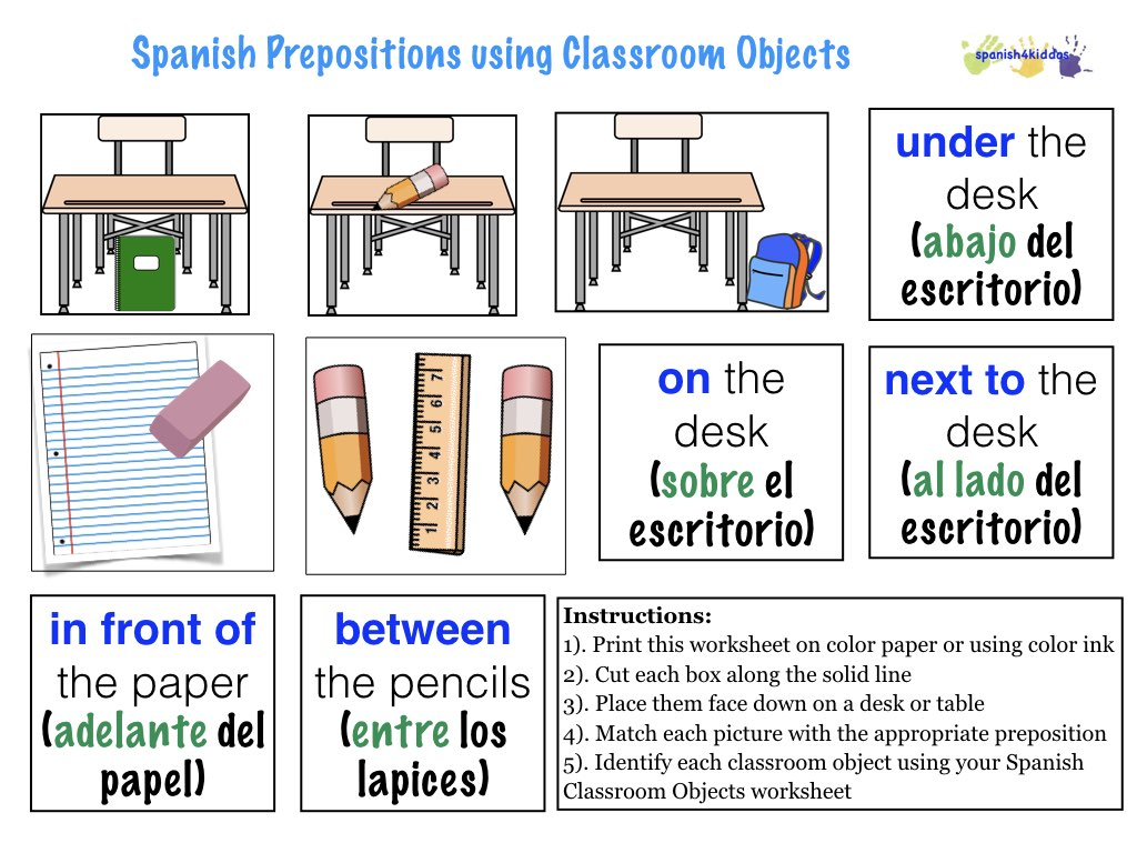 Spanish Prepositions Spanish4kiddos Educational Resources