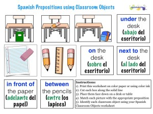 Language spanish4kiddos educational resources spanish prepositions ccuart Image collections