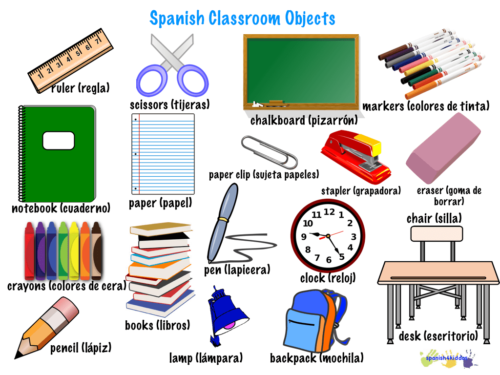 Spanish Classroom Objects