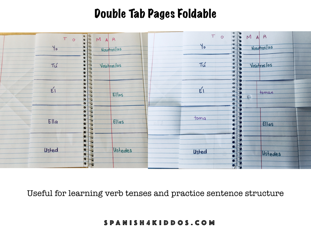 double tab pages foldables