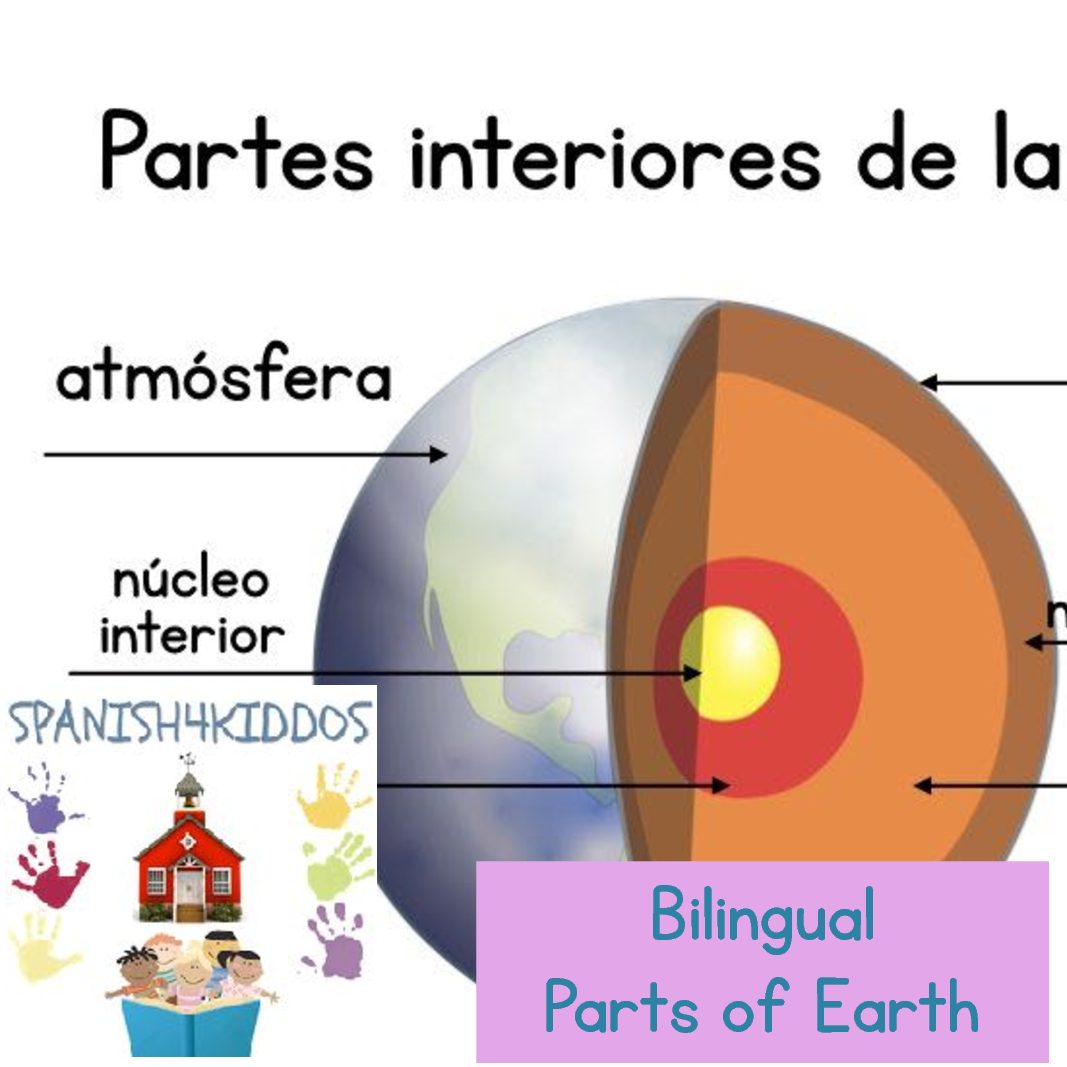 Earth Science Worksheets In Spanish