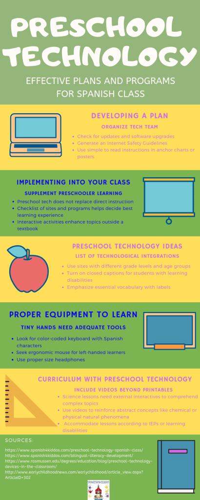 preschool technology ideas infographics