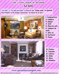 How to describe a living room in Spanish: common things ...