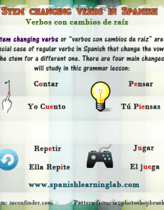 Common spanish stem changing verbs and sentences also making with in rh spanishlearninglab