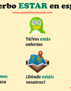 Making sentences using estar conjugation and audio examples also in spanish with rh spanishlearninglab
