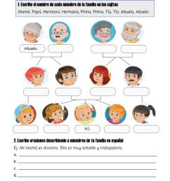 Family Tree in Spanish: PDF Worksheet - SpanishLearningLab [ 1123 x 794 Pixel ]