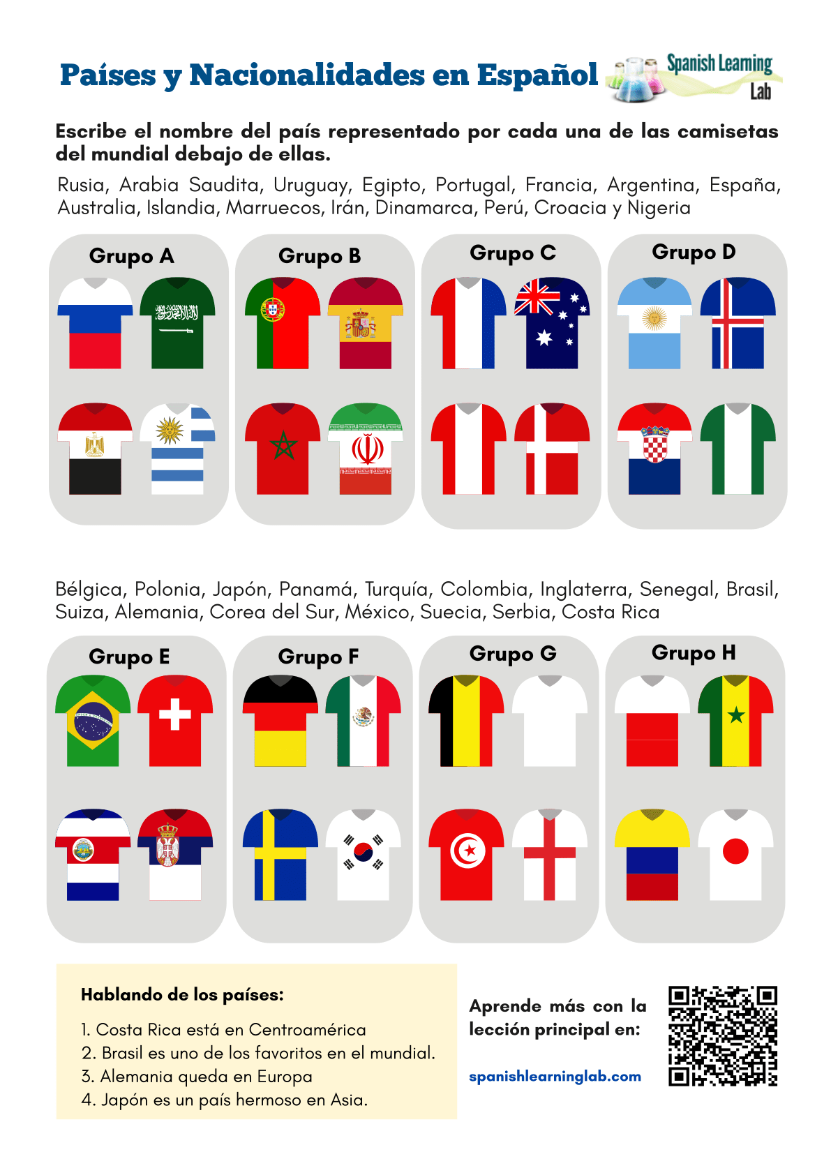 The World Cup Countries In Spanish