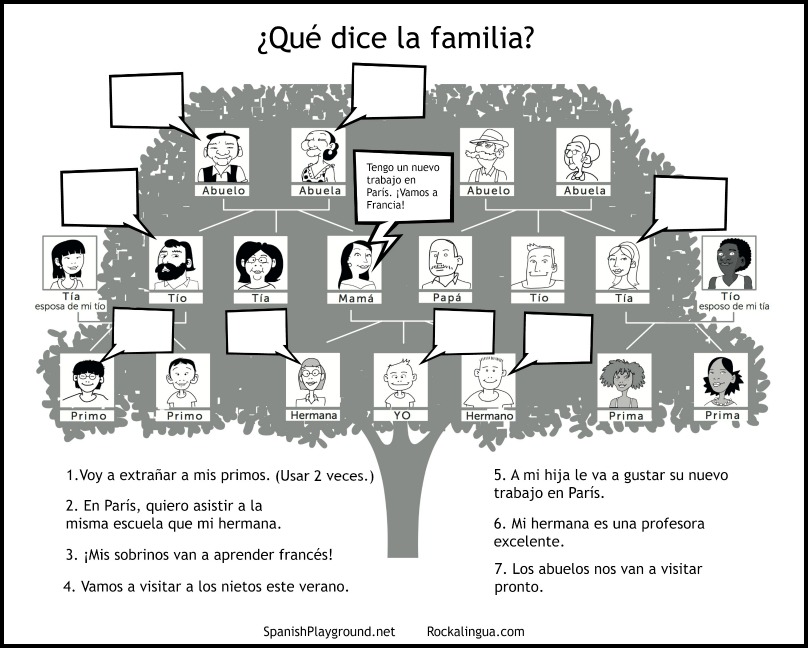 Familia La Activities Spanish