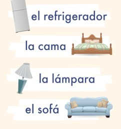 Spanish House Vocabulary Activities for Kids - Spanish Playground [ 1680 x 600 Pixel ]