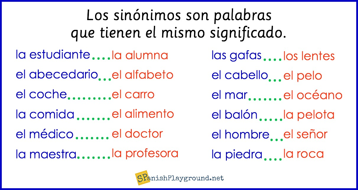 Spanish Synonyms For Elementary Students Spanish Playground