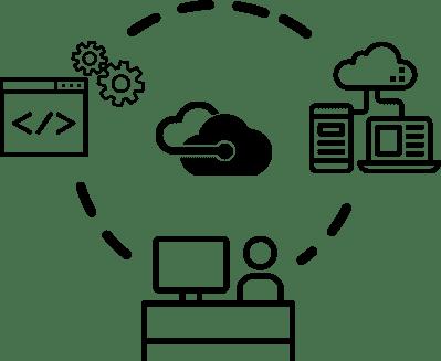 Microsoft Azure Partners & Experts