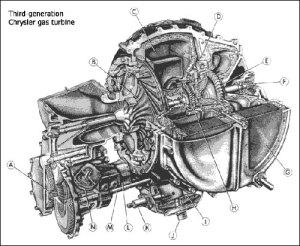 Technical Curiosities: The Turbine Car – Spannerhead