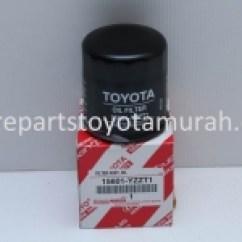 Oli Grand New Veloz All Kijang Innova Vs Crv Avanza Spare Parts Toyota Murah Sparepart Online Terlengkap Filter Original