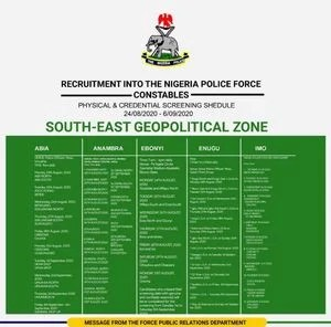 NPF shortlist physical and credential screening date for South East