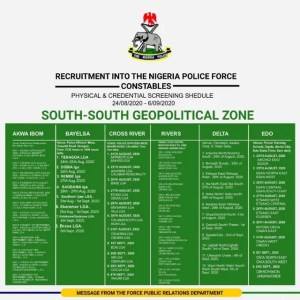 NPF shortlist physical and credential screening date for South South