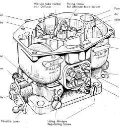 zenith carburetor diagram [ 1779 x 1222 Pixel ]