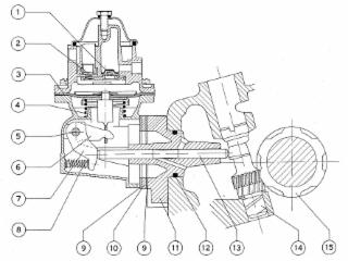 Vw Fuel Pump Flange VW Fuel Inlet Wiring Diagram ~ Odicis