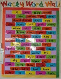 Word Wall Display Ideas Related Keywords - Word Wall ...
