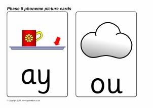 ABC Sound Card Phonics Card t