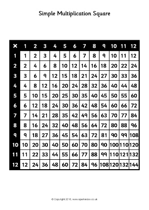 Free Printable Number Tracks and Number Lines for your