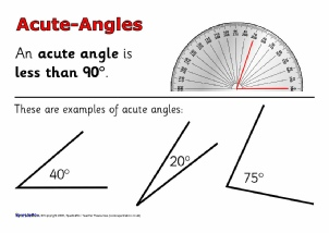 KS2 (Key Stage Two) Angles Teaching Resources and