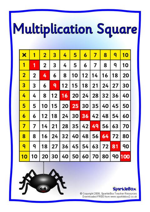 Multiplication Square Sheets SB6600  SparkleBox