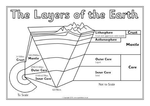 Xnor Wiring Diagram. Xnor. Wiring Diagram