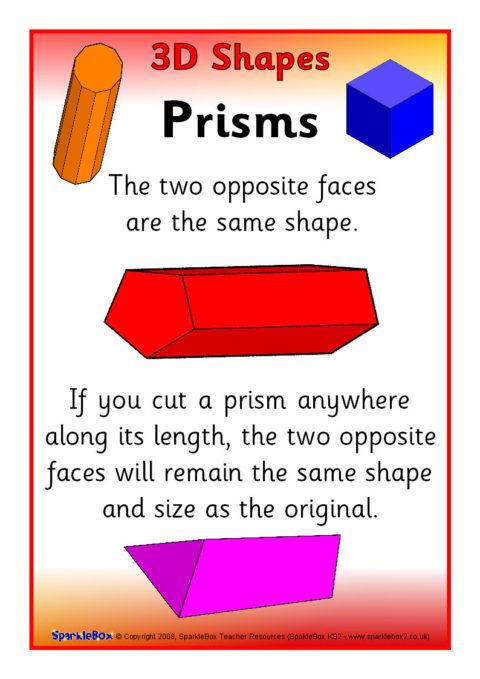 3d Shape Information Posters