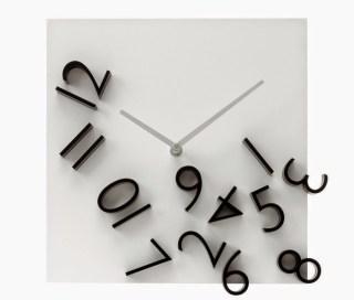 img_103537_170040karlsson-wall-clock-falling-number DESIGN il significato ed alcuni esempi