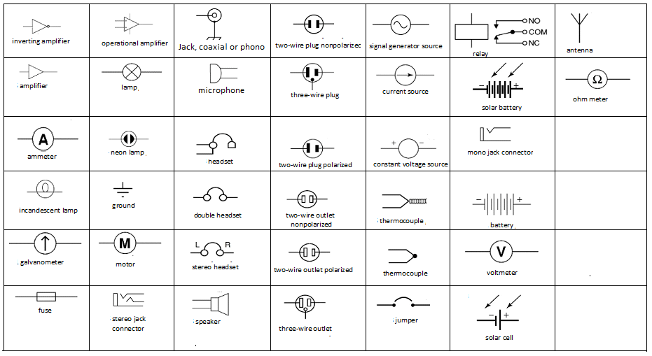 Electrical and Electronic Symbol - sparklingelectronics.com