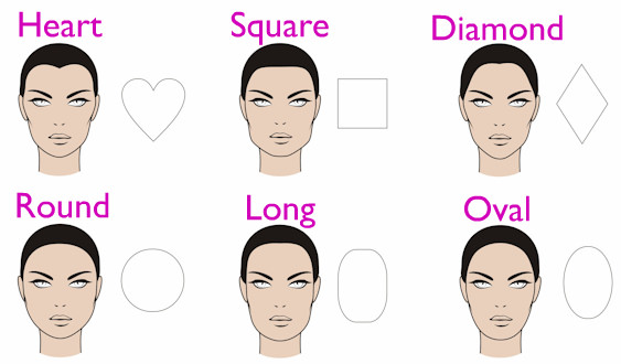 How To Find The Best Hairstyle For Your Face Shape SparkPeople
