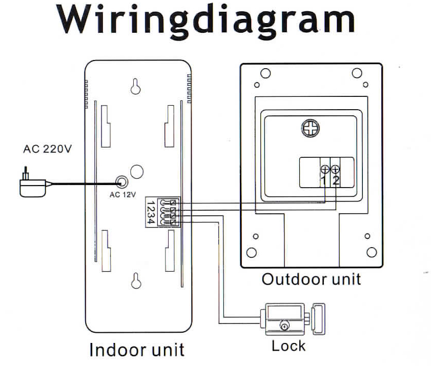 phone socket wiring diagram uk on q rj45 2 kit1fapt - wire door entry system(non expandable)