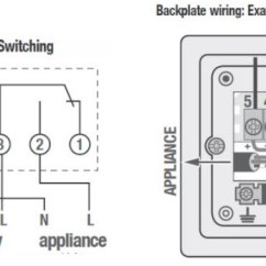 Wiring Diagram For Downlights With Transformers Ribu1c Grasslin 7 Day 16a Socket Box Timer, Analogue Synchronous Mounted Timeswitch | Gp7 ...