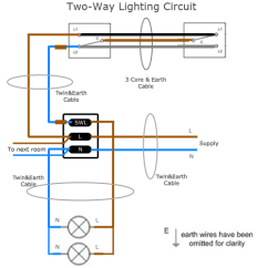 Intermediate Switch Wiring Diagram Uk Phase Worksheet Answers Way Lighting Circuit Light Schematic Two Sparkyfacts Co Series Extended