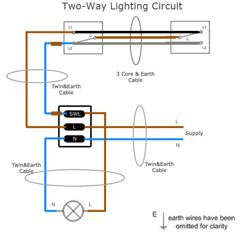 twoway lighting circuit wiring  sparkyfactscouk
