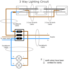 Wiring Diagrams House Lights Jeep Grand Cherokee Diagram 1999 Three-way Lighting Circuit | Sparkyfacts.co.uk