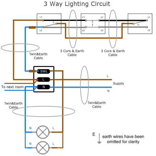 3 way light switch wiring diagram uk 90 jeep cherokee
