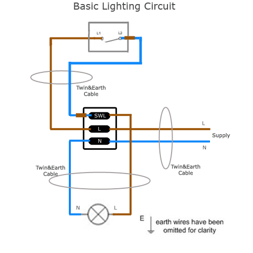 Sparkyfacts Co Uk Media Basic Lighting Circui